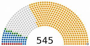 Lok Sabha  U2014 Wikip U00e9dia