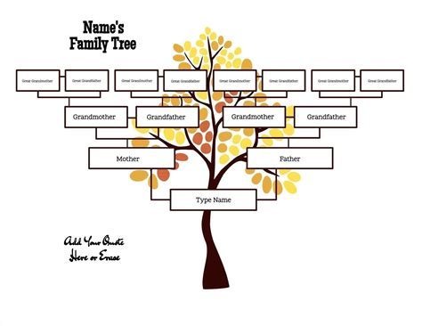 Free Family Tree Template Free Editable Family Tree Template Daily Roabox Daily