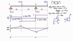 Shear Force And Bending Moment Diagram Practice Problem  8