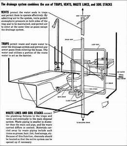 Gh - Interior Design