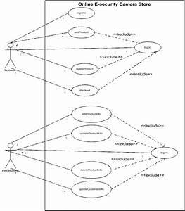 Entity Relationshipdiagram