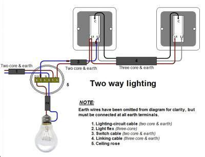 Best Electrical Wiring Images Pinterest