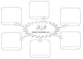 ar razzaq allah   mini poster