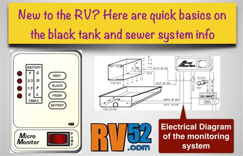 rv basics black water or sewer system information