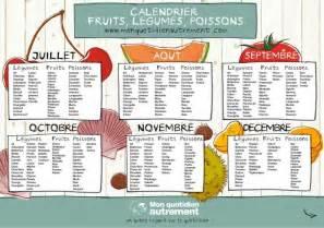 Calendrier Fruits Et Légumes De Saison : calendrier fruits et legumes de saison 2 fle fsl ~ Nature-et-papiers.com Idées de Décoration