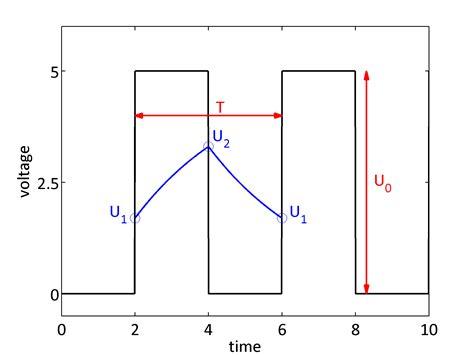 pwm tiefpass restwelligkeit berechnung mikrocontrollernet