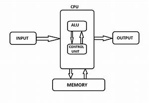 Quad Core Vs Octa Core  Which One To Choose