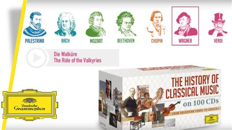 The History Of Classical Music On 100 Cds