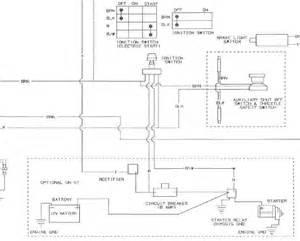 Polaris Indy Wiring Diagram