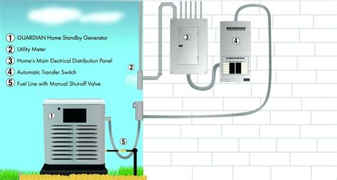 diagram home generator transfer switch wiring diagram
