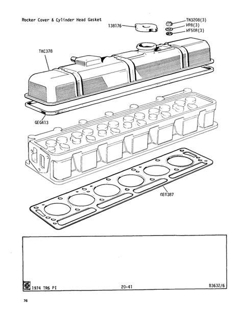1969 Gt6 Wiring Diagram by 1969 Spitfire Mkiii Wiring Diagram