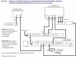 Satellite Dish Wiring Diagram