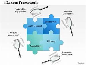 0514 Lenses Framework Powerpoint Presentation