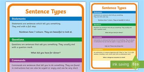 Sentence Types Display Poster   Types Of Sentences Display