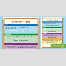 Sentence Types Display Poster   Types Of Sentences Display Posters