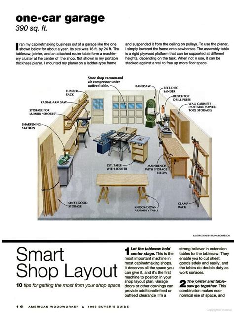 american woodworker workshop layout woodworking shop