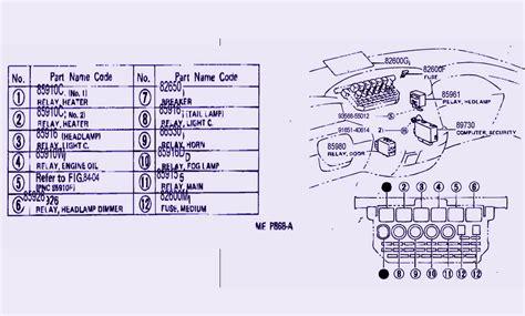 Fuse Box Diagram For Toyota Previa Map