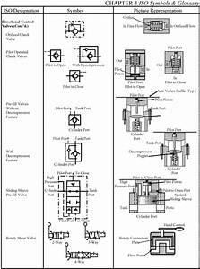 Jet Lathe Electrical Wiring Diagram Symbol