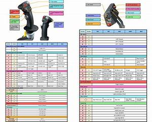Tm Hotas Warthog Profile Chart For The A