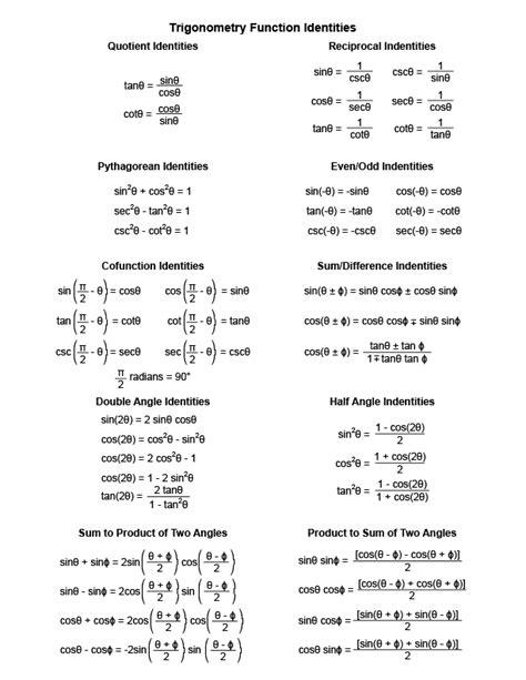 trig identities study sheet math bridge card game bridge card math sheets