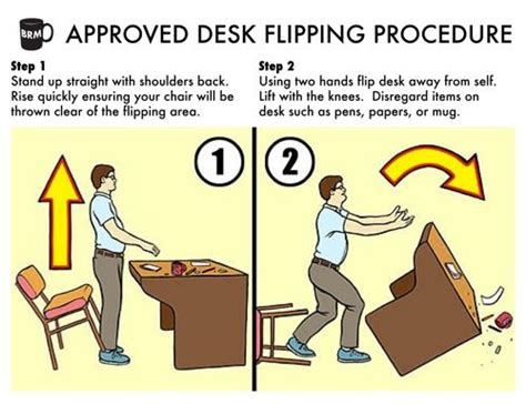 Desk Flip by Approved Desk Flipping Procedure Quitting