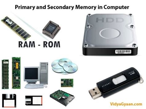 Primary And Secondary Memory In Computer