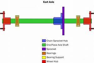 Car Suspension Basics  How