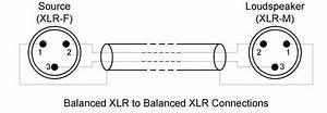 gotham audio llc gotham cables gitarrenkabel With wiring xlr cable