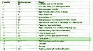 2000 Jaguar Xj8 Right Hand Side Fuse Box Diagram