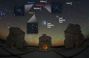 Astronomers Discover Dwarf Galaxies Orbiting the Milky Way