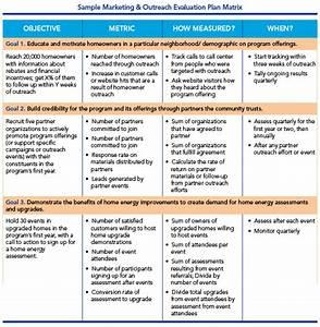 evaluation plan template program evaluation plan template ...