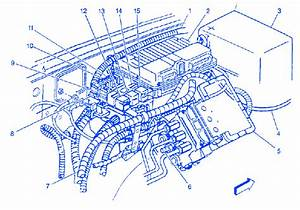 Chevy Tahoe 1999 Electrical Circuit Wiring Diagram  U00bb Carfusebox