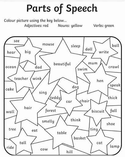 Speech Worksheets Parts Grade Coloring English Activities