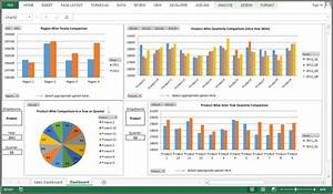 Sales Performance Dashboard Comparison by Yearly