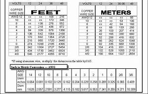 electrical wire aluminum electrical wire size chart With house wiring gauge guide