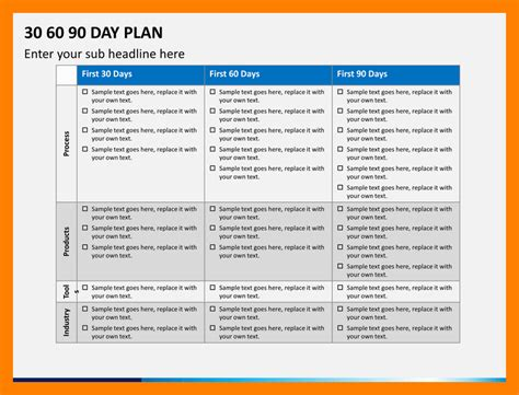 30 60 90 Day Plan Template 30 60 90 Day Template Template Word Packaging Clerks 30