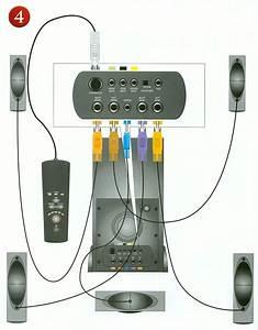 The Altec Lansing 5100 5 1 Speakers