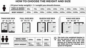 Weighted Blanket Size Chart Blanket Host