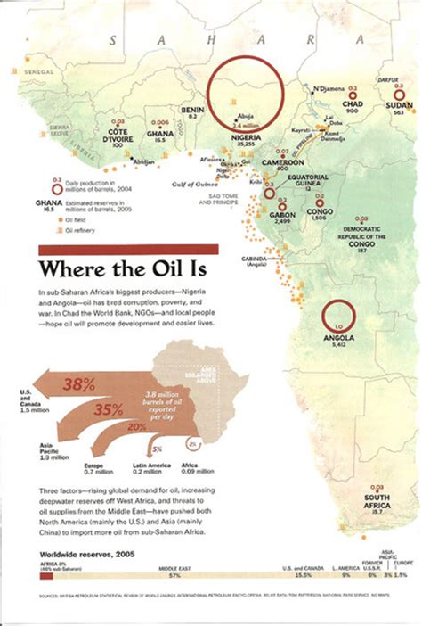 saharan africa oil map  saharan africa mappery