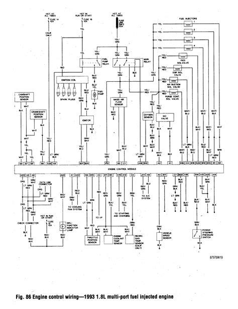 Subaru Ej16 Wiring Diagram ej18 wiring diagram from 93 imprezza subaru retrofitting