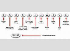 Vehicle identification number VIN NZ Transport Agency