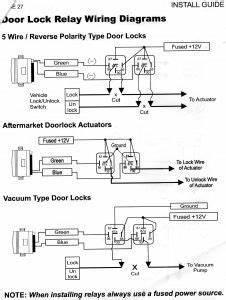 14 Chevy Silverado Wiring Diagram : wiring diagram for 1998 chevy silverado google search ~ A.2002-acura-tl-radio.info Haus und Dekorationen