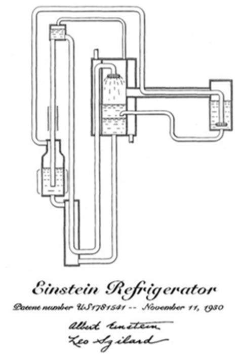 Ufficio Brevetti Svizzera - albert einstein e la relativita educazionetecnica