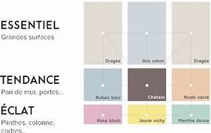Des Couleurs Pastel : nuancier couleur lin top dco nuancier couleur taupe amiens jardin incroyable peinture couleur ~ Voncanada.com Idées de Décoration