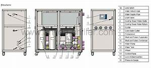20 Ton 25 Hp Instant Water Cooling Liquid Chiller Chilled