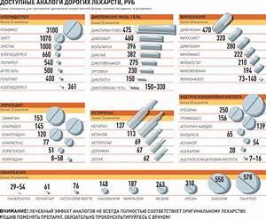 Дешевые аналоги лекарств для печени