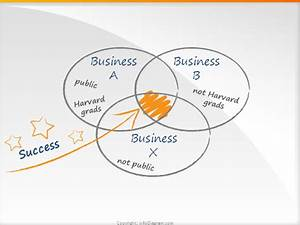 Every Successful Case Is A Special Case  Seth Godin Blog