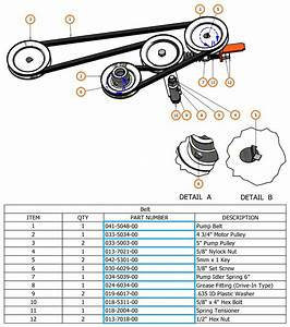 Bad Boy Mower Belt Diagram