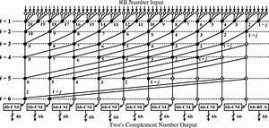 Block Diagram Of The 64