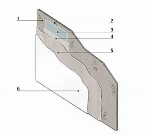 Ausgleichsmasse Berechnen : aquapanel cement board outdoor verarbeitung h user immobilien bau ~ Themetempest.com Abrechnung